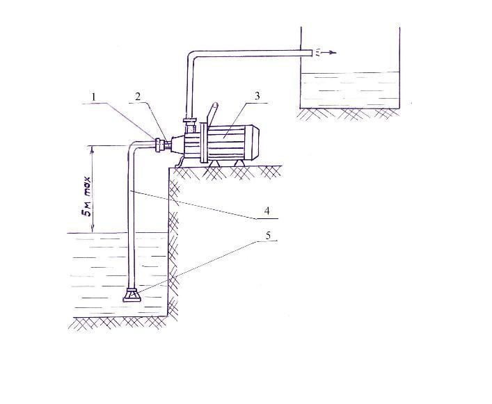 Схема установки насоса Бурун